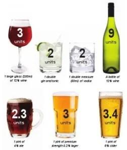 alcohol_units