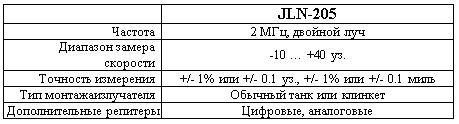 JLN-205
