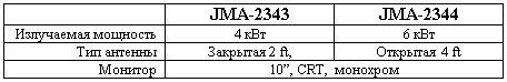 JMA-2343/2344
