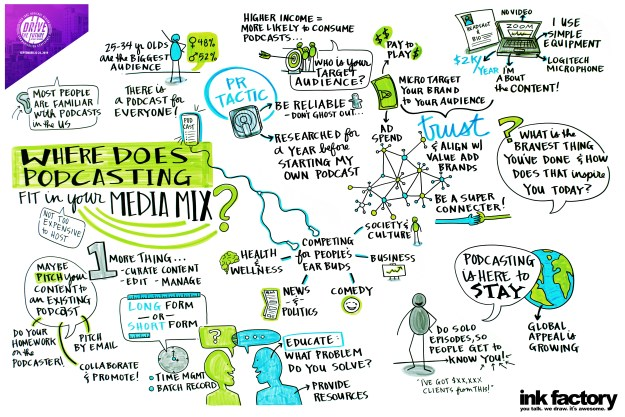 Graphic illustration capturing the talk on podcasting by Tracy Imm