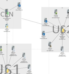 automatically document your sccm infrastructure with a visio diagram using powershell jr it consultancy [ 1398 x 1015 Pixel ]