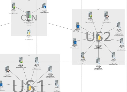 small resolution of automatically document your sccm infrastructure with a visio diagram using powershell jr it consultancy