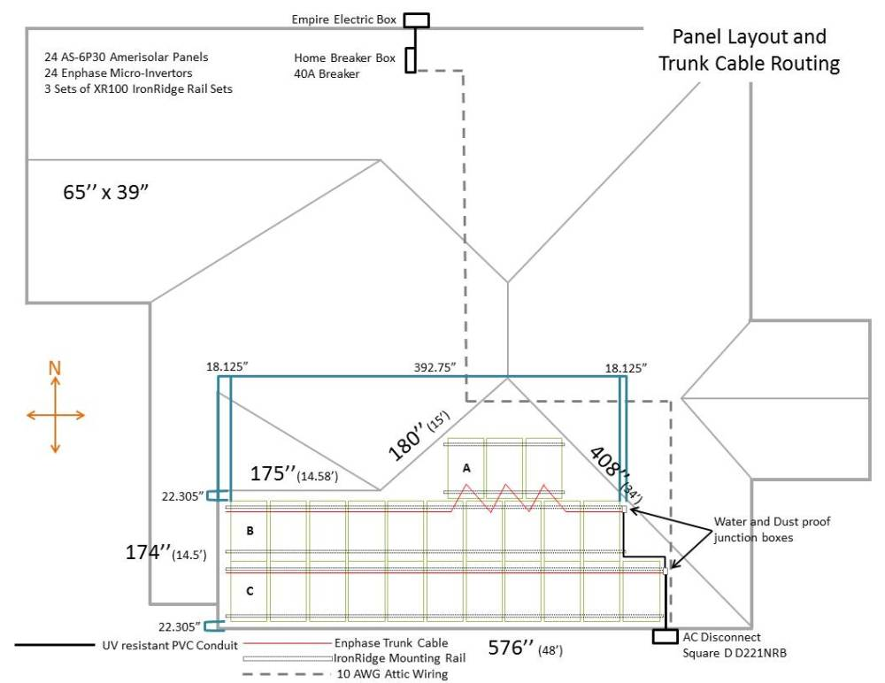 medium resolution of electrical panel wiring ppt free download wiring diagrams pictures
