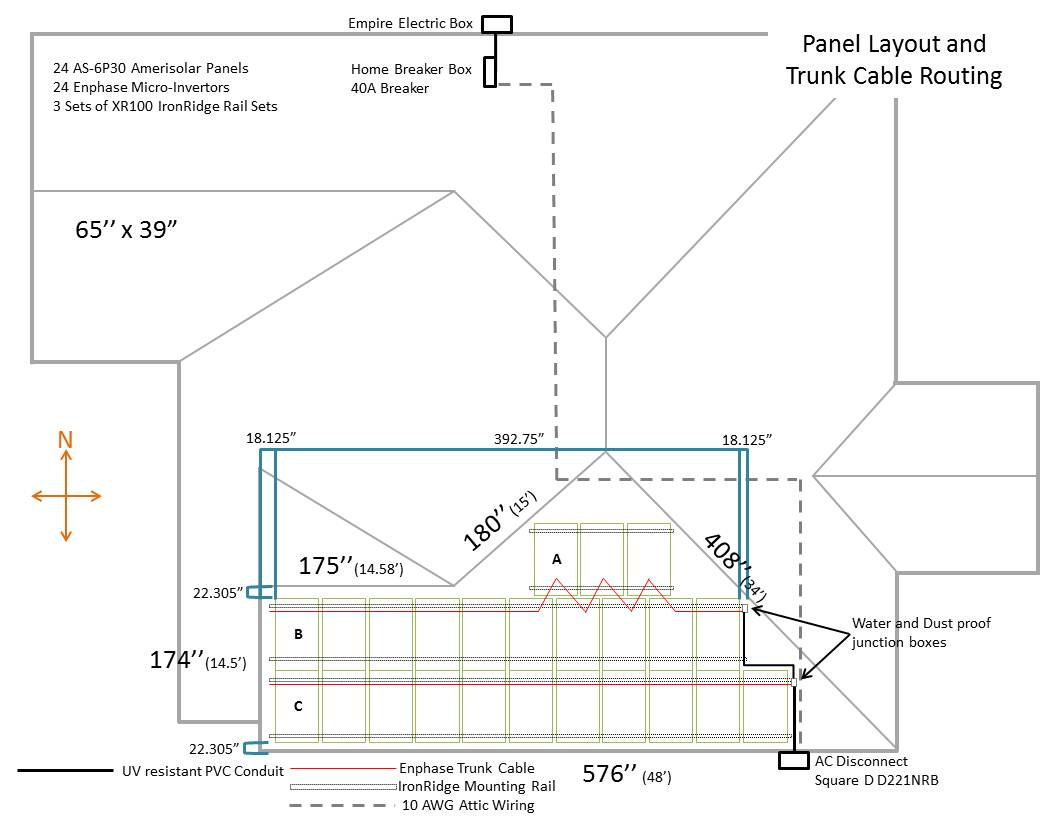 hight resolution of electrical panel wiring ppt free download wiring diagrams pictures