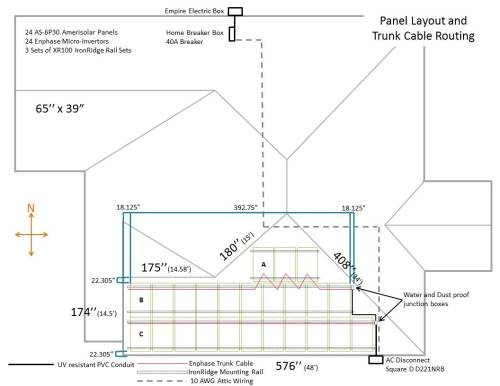small resolution of electrical panel wiring ppt free download wiring diagrams pictures