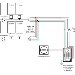 Solar Panel Wiring Diagram Steam Table The Road To Application And Permit Labyrinth