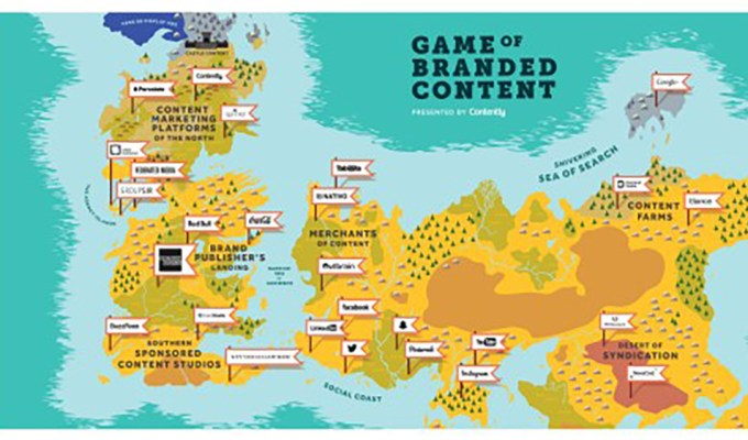 Your Guide to Content Marketing, Game of Thrones Style