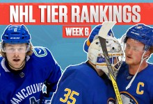 NHL Tier Rankings: What are the Calgary Flames made of?