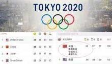 टोक्यो ओलंपिक की पदक तालिका में चीन ने की गड़बड़ी! अमेरिका को पछाड़कर कैसे नंबर एक बना चीन?