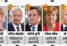 द मोर्निंग कंसल्टेंट्स का सर्वोपरि: विश्व के वरिष्ठ सलाहकार नरेंद्र मोदी सबसे लोकप्रिय, राष्ट्रपति 5वें और प्रीमियर 8वें नंबर पर हैं