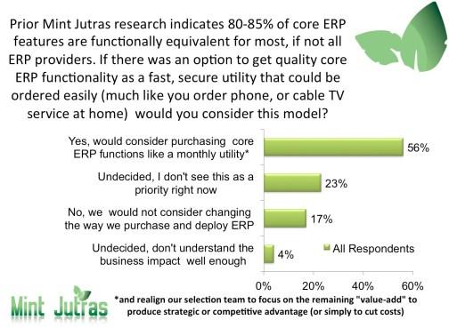 Mint Jutras Survey Results