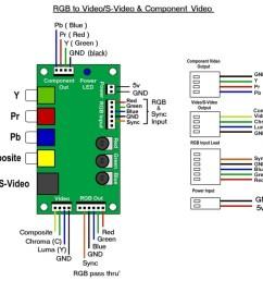 component wiring diagram wiring schematic data valve wiring diagram component wiring diagram [ 1024 x 800 Pixel ]