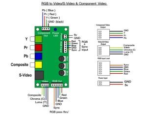 JROK RGB Encoder Pinout Diagrams