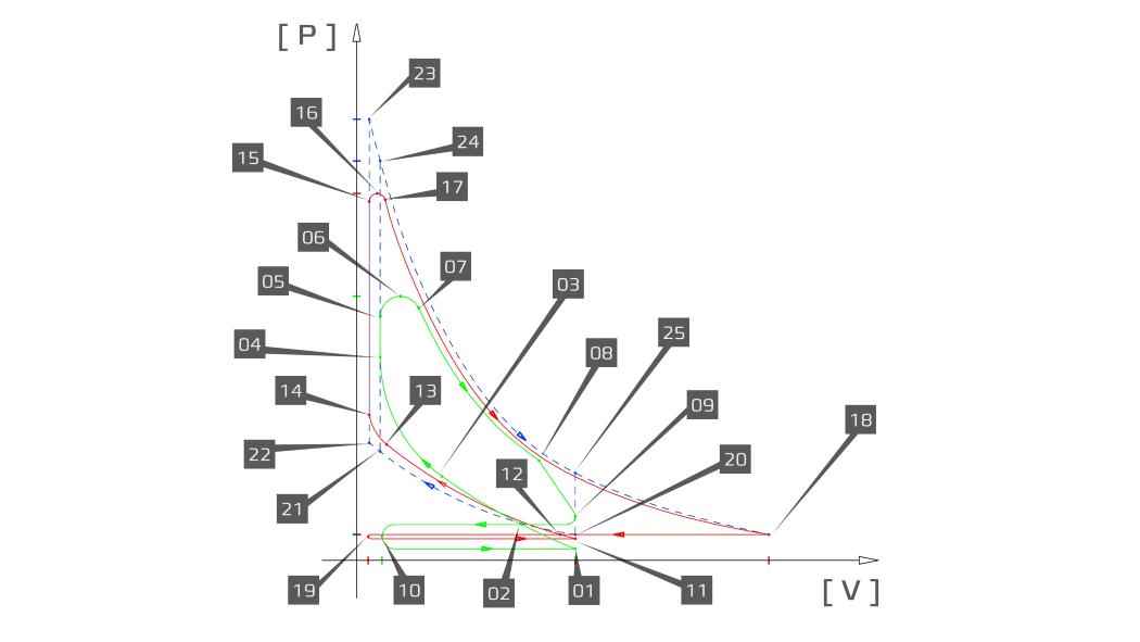JRS-Systems B.V. :: Thermodynamics