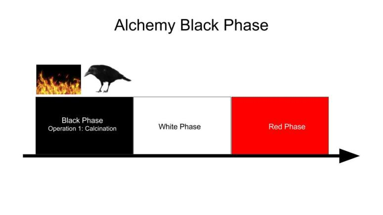 Alchemy Black Phase
