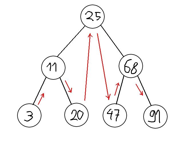 drzewBSTinorder