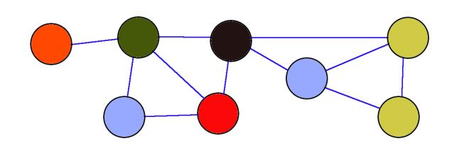 JavaScript noob struktury danych graf
