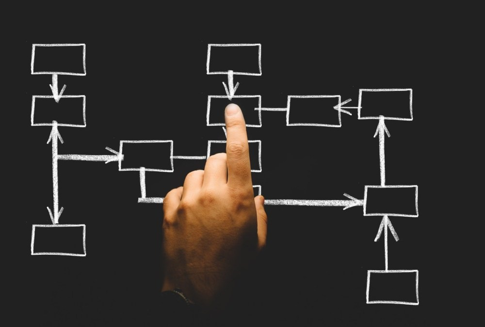 content strategy strategist web business technology startup flowchart in chalk