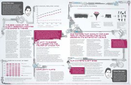 Client Connection, October 2010, feature spread