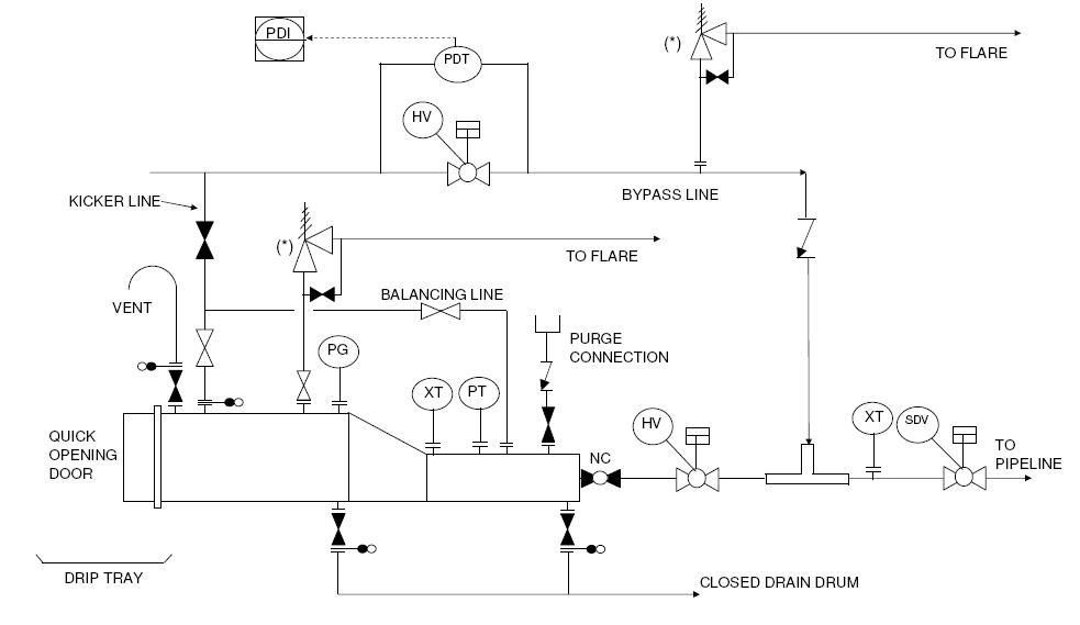 Ge Dryer Wiring Diagrams Jsolutionblog