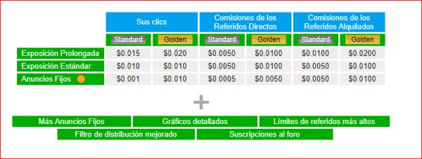 Neobux Cuenta Golden