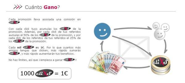 Clickxti Cómo ganar dinero