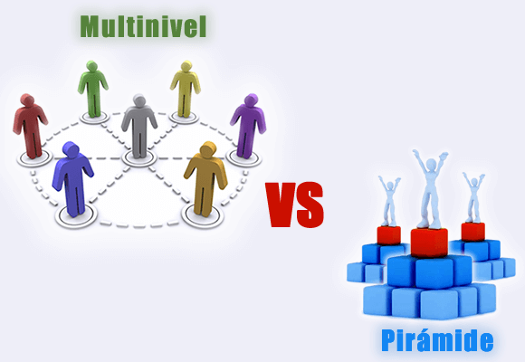 Negocios piramidales Multinivel