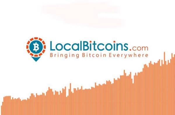 LocalBitcoins Anuncios de intercambio