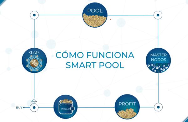 Kuailian Smart Pool