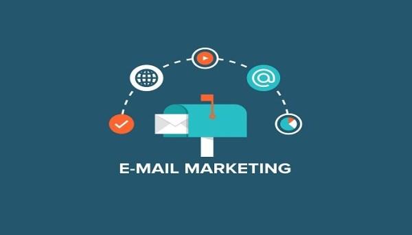 E-mail Marketing Cómo funciona
