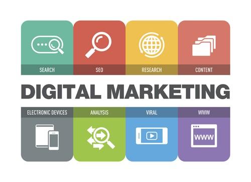 Marketing digital Herramientas