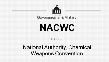 Internship claim under NACWC