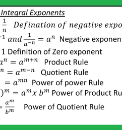 Exponent and Power - JSUNIL TUTORIAL CBSE MATHS \u0026 SCIENCE [ 727 x 1100 Pixel ]