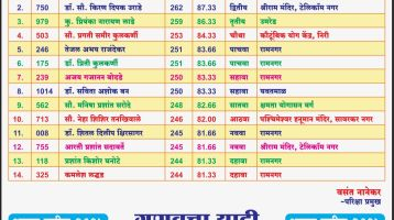 Yoga Teacher Exams – Asan Pravesh & Praveen 2015 – Results