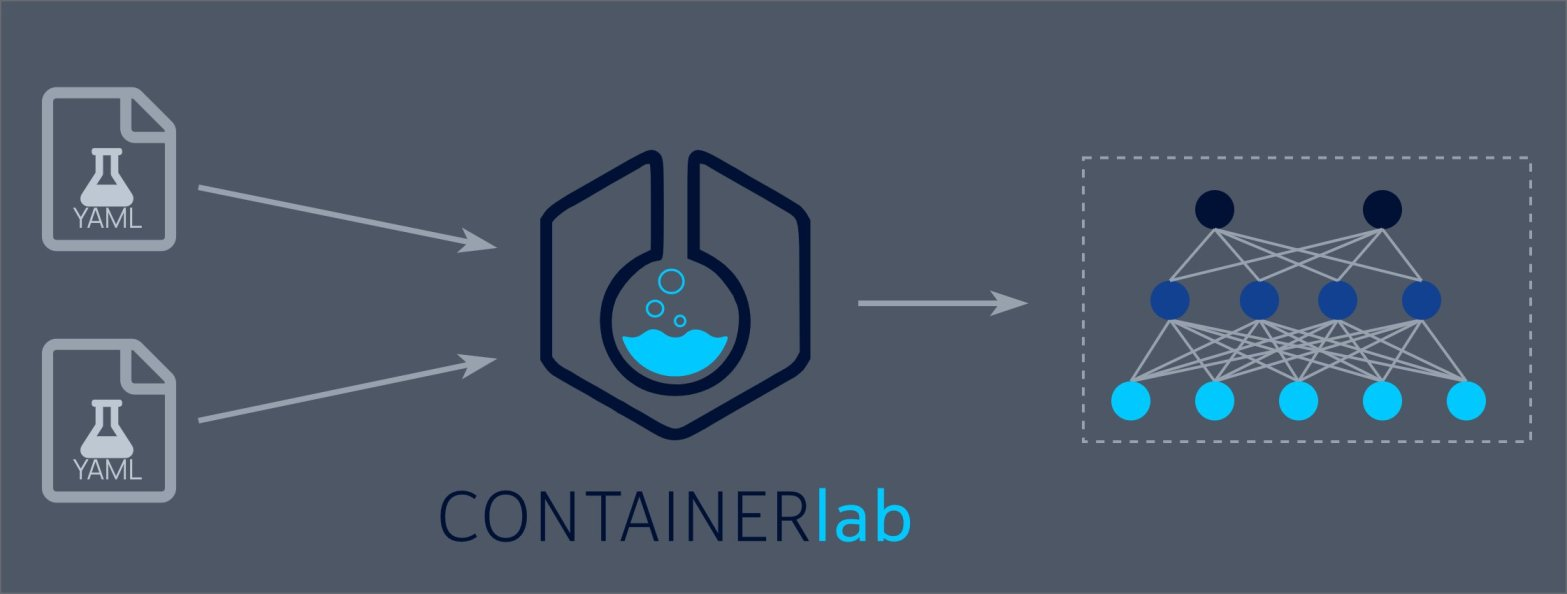 Containerlab original image of demostration