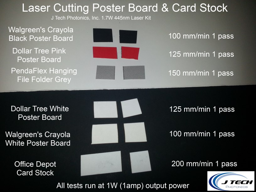 cutting poster board card stock paper
