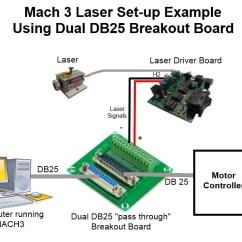 Working Of Laser Printer With Diagram Data Flow Visio 2010 Mach3 Upgrade   J Tech Photonics, Inc.