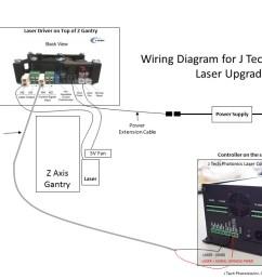 new x carve j tech laser wiring diagram 3 j tech photonics incnew x carve [ 1280 x 720 Pixel ]