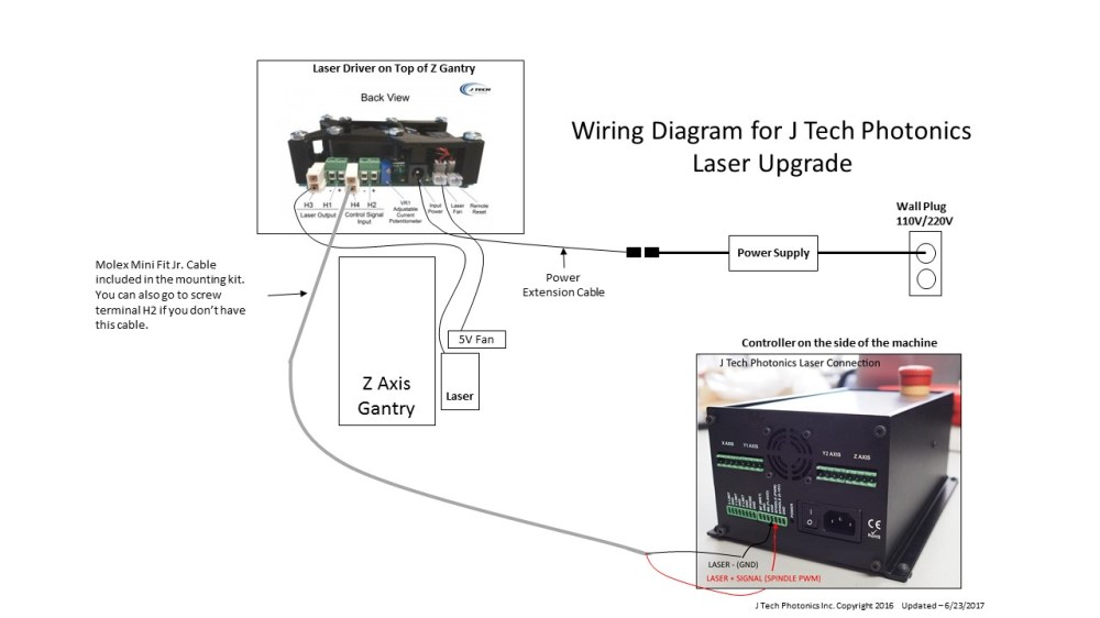 medium resolution of new x carve j tech laser wiring diagram 3 j tech photonics incnew x carve