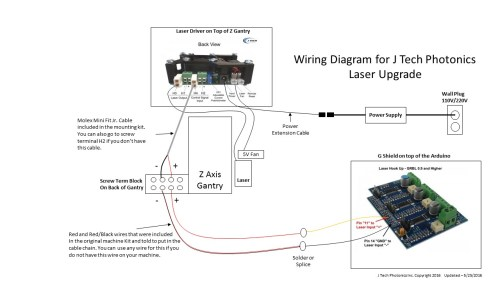 small resolution of x carve j tech laser wiring diagram 2