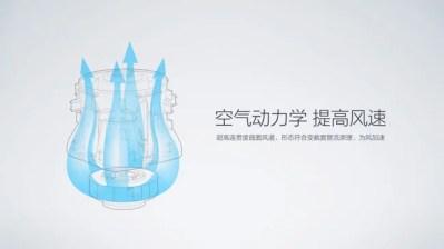 dyson air xiaomi purifier