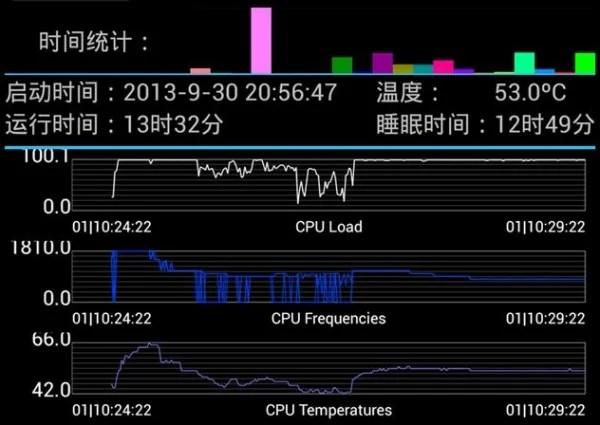 xiaomi mi3 benchmark cpu-z
