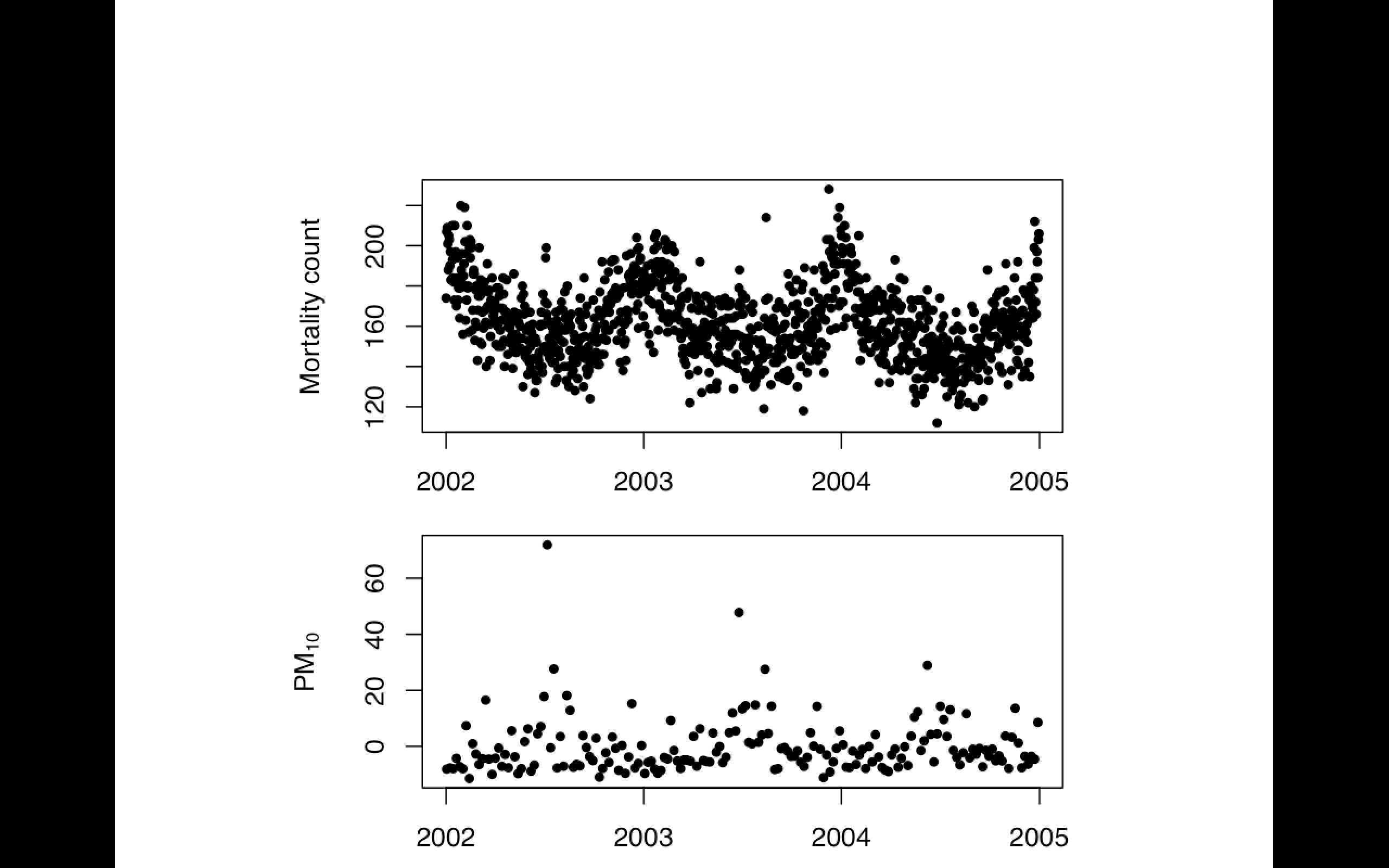 Evidence-based Data Analysis