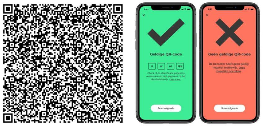 De QR-codes in de CoronaCheck-app