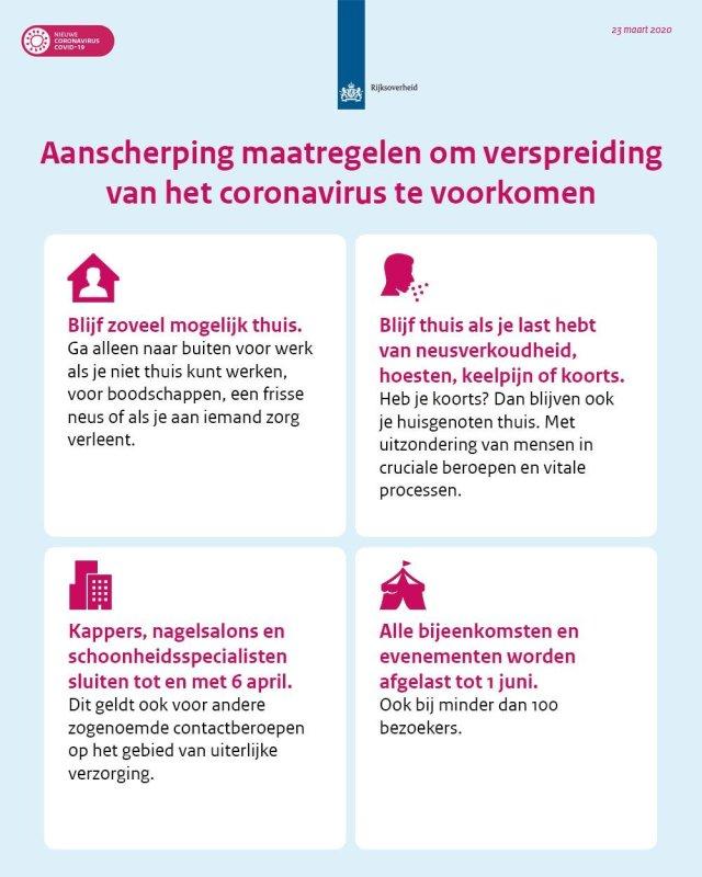 Aanscherping van de maatregelen om verspreiding van het virus te voorkomen per 23-3-2020