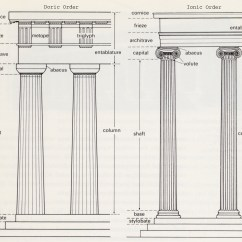 Greek Architecture Diagram Speedometer Wiring Columns Ancient Greece And On Pinterest