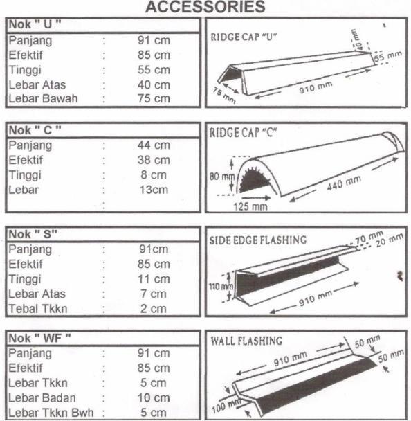 spesifikasi baja ringan untuk atap tentang produk jual genteng metal murah