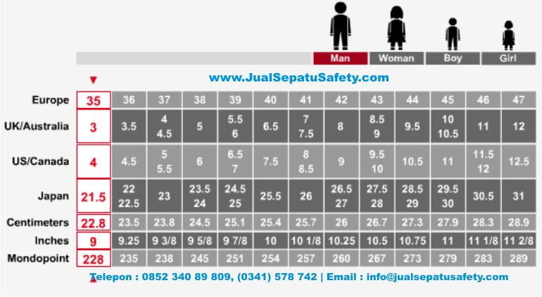 Cara Menghitung UKURAN SEPATU sesuai Size Chart dari