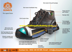 Sepatu Safety Shoes Standard SNI