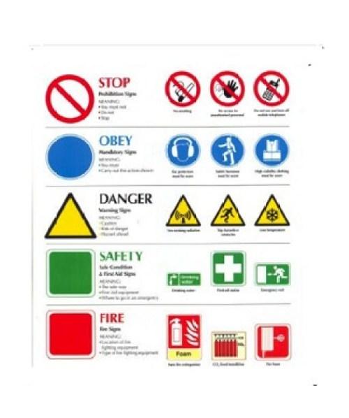 Jual Simbol Rambu Safety Sign Proyek Konstruksi k3 di ...